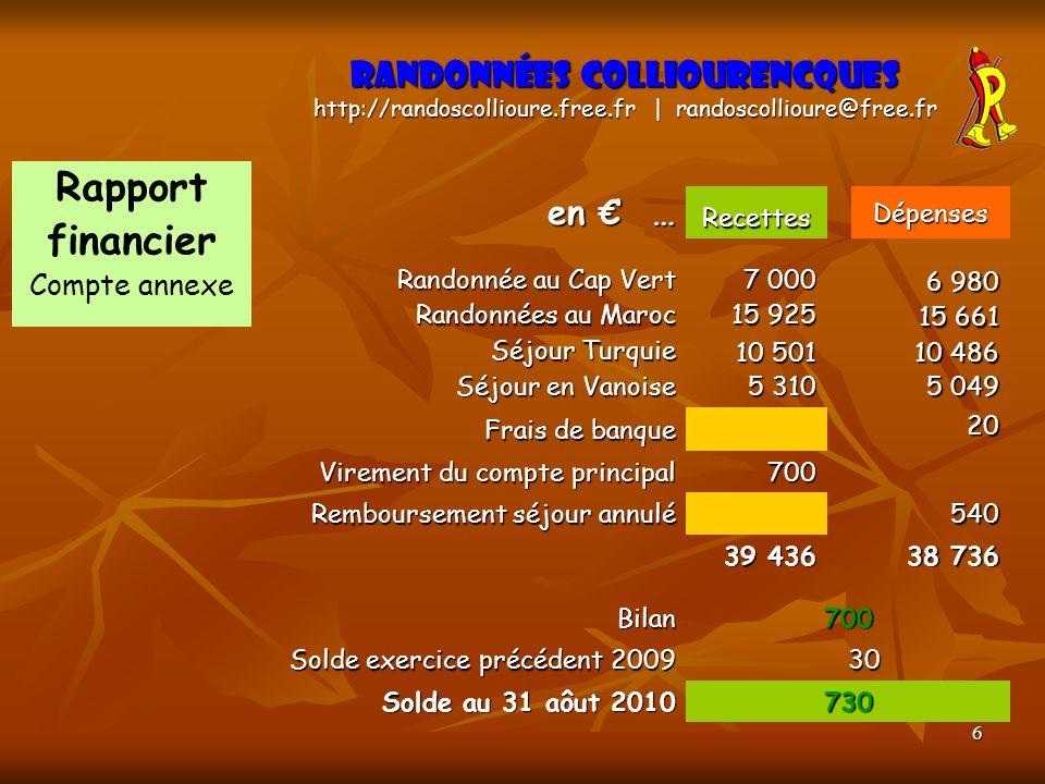 6 Randonnées Colliourencques http://randoscollioure.free.fr | randoscollioure@free.fr Rapport financier Compte annexe en … RecettesDépenses Randonnée