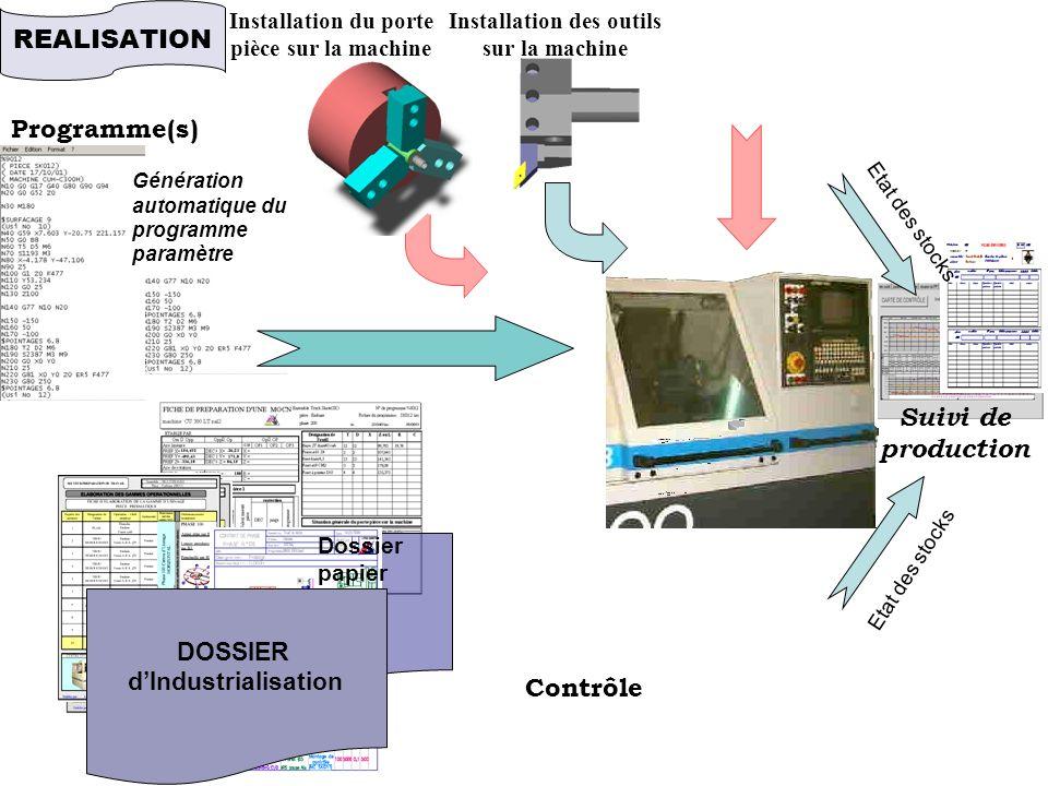 Programme(s) Installation du porte pièce sur la machine Installation des outils sur la machine Contrôle Suivi de production Etat des stocks REALISATIO