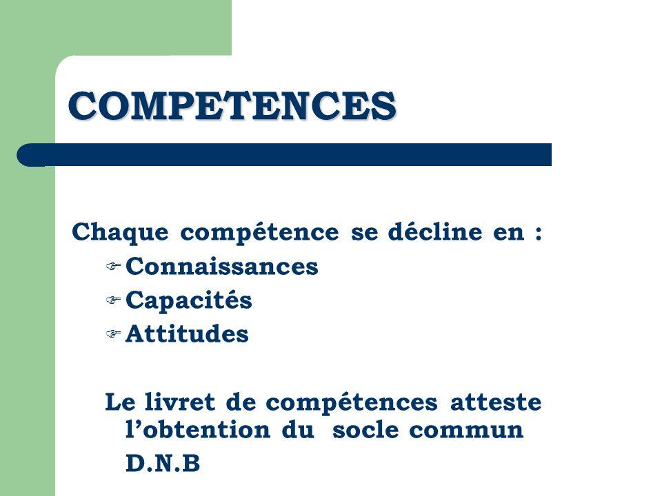 COMPETENCES Chaque compétence se décline en : Connaissances Capacités Attitudes Le livret de compétences atteste lobtention du socle commun D.N.B