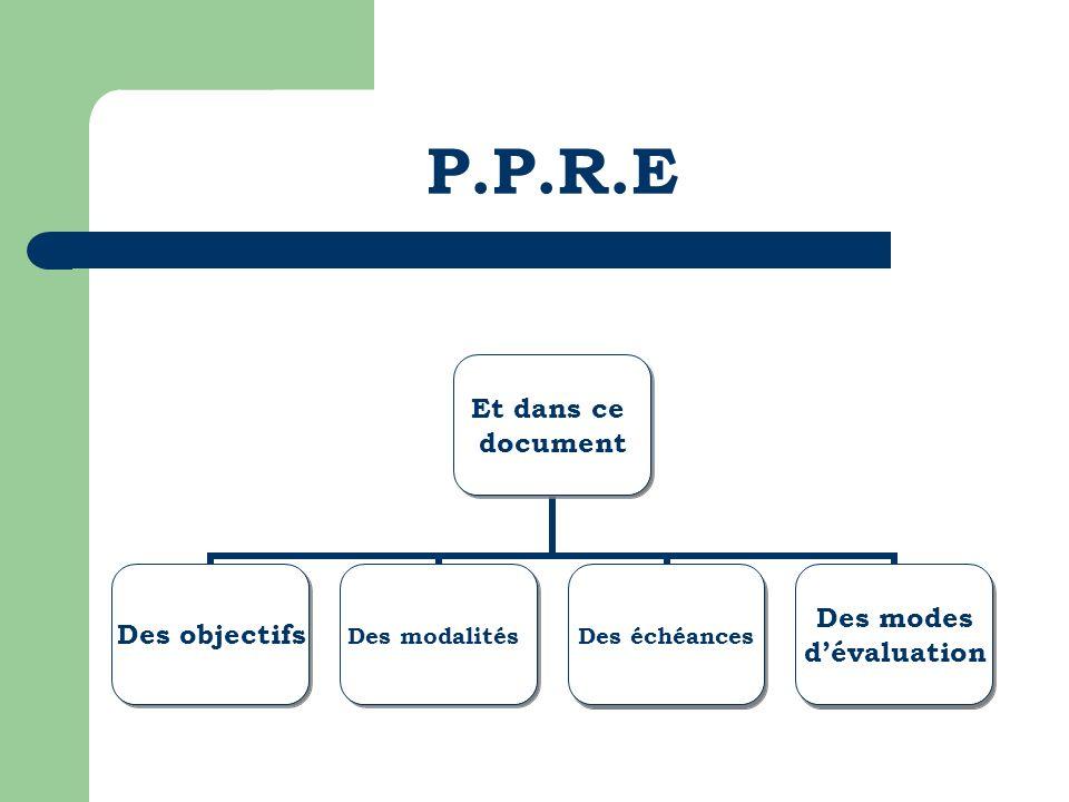 P.P.R.E Et dans ce document Des objectifs Des modalités Des échéances Des modes dévaluation