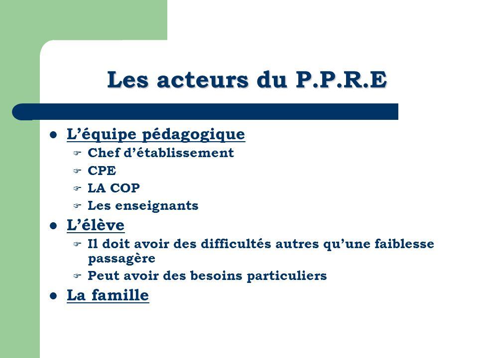 Les acteurs du P.P.R.E Léquipe pédagogique Chef détablissement CPE LA COP Les enseignants Lélève Il doit avoir des difficultés autres quune faiblesse