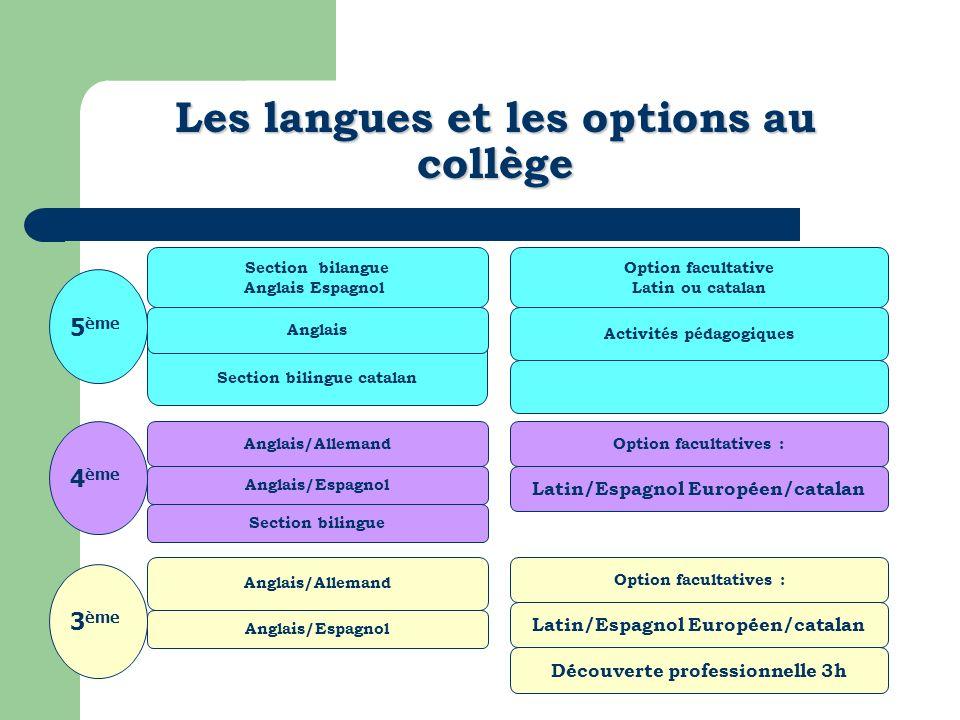 Les langues et les options au collège Section bilingue catalan Section bilangue Anglais Espagnol Anglais Activités pédagogiques Option facultative Lat