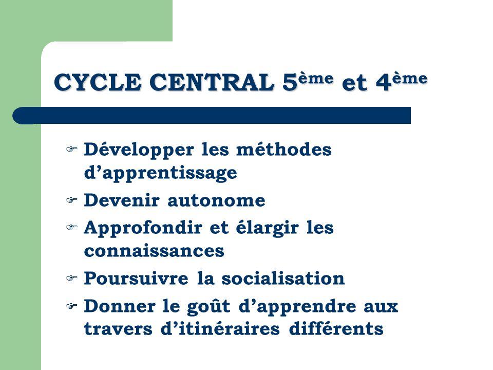 CYCLE CENTRAL 5 ème et 4 ème Développer les méthodes dapprentissage Devenir autonome Approfondir et élargir les connaissances Poursuivre la socialisat