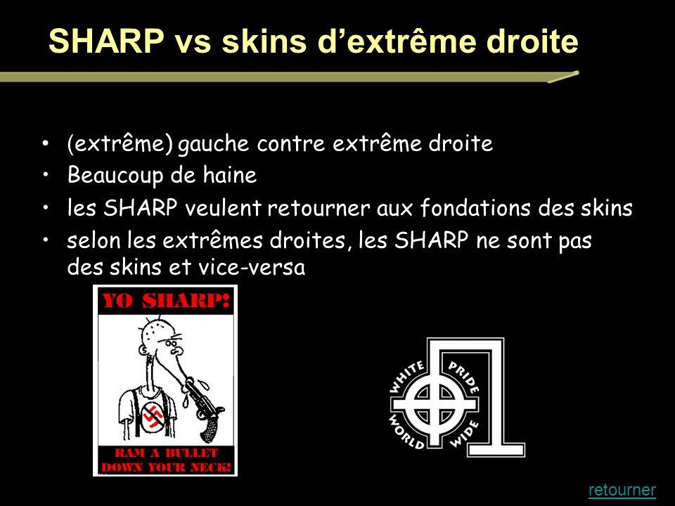 ( extrême) gauche contre extrême droite Beaucoup de haine les SHARP veulent retourner aux fondations des skins selon les extrêmes droites, les SHARP ne sont pas des skins et vice-versa SHARP vs skins dextrême droite retourner