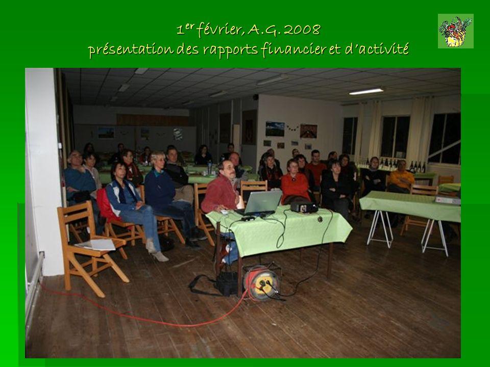 Compte de résultat 2008 Adhésions 2008 +620 A.G-549,50+478,18 Visites & Loisirs -508+104 Méchoui-564+909,52 Portes ouvertes -543,37+786,50
