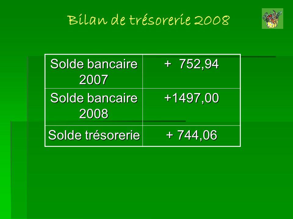 Bilan de trésorerie 2008 Solde bancaire 2007 + 752,94 Solde bancaire 2008 +1497,00 Solde trésorerie + 744,06