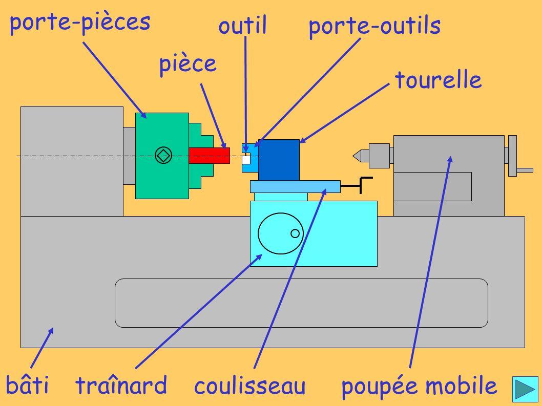 Croquis tour bâti traînard coulisseau porte-pièces pièce poupée mobile outilporte-outils tourelle