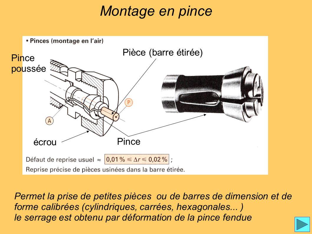 Montage en pince croquis 1 Permet la prise de petites pièces ou de barres de dimension et de forme calibrées (cylindriques, carrées, hexagonales... )