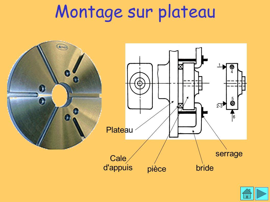 Montage sur plateau 1 Plateau Cale d'appuis pièce bride serrage Montage sur plateau