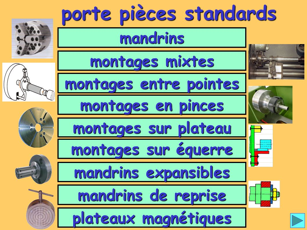 porte-pièces standards sommaire porte pièces standards mandrins montages mixtes montages mixtes montages entre pointes montages entre pointes montages
