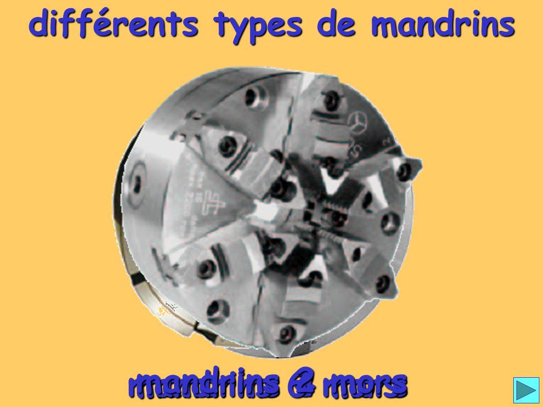Types de mandrins différents types de mandrins mandrins 3 mors mandrins 4 mors mandrins 6 mors mandrins 2 mors