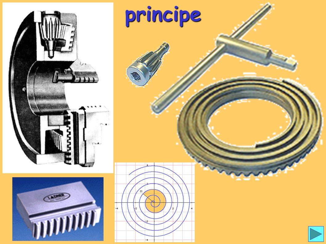 principeprincipe