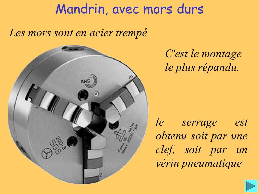 Mors durs Mandrin, avec mors durs Les mors sont en acier trempé C'est le montage le plus répandu. le serrage est obtenu soit par une clef, soit par un
