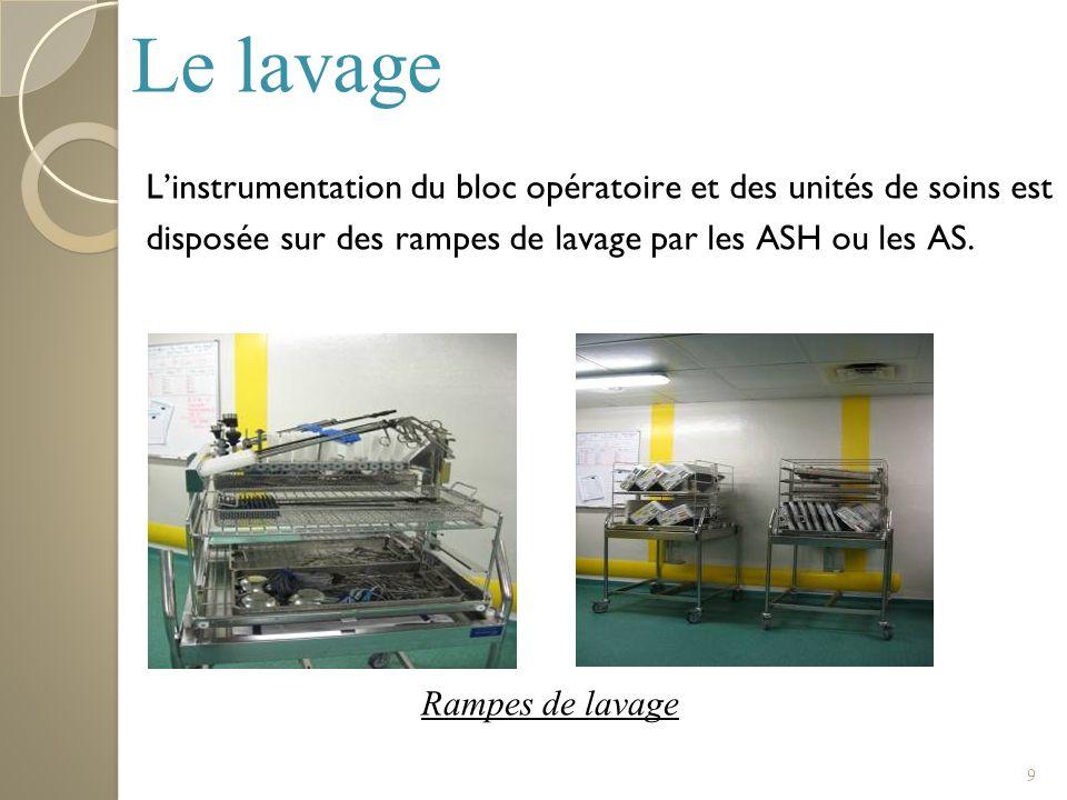 9 Linstrumentation du bloc opératoire et des unités de soins est disposée sur des rampes de lavage par les ASH ou les AS. Le lavage Rampes de lavage