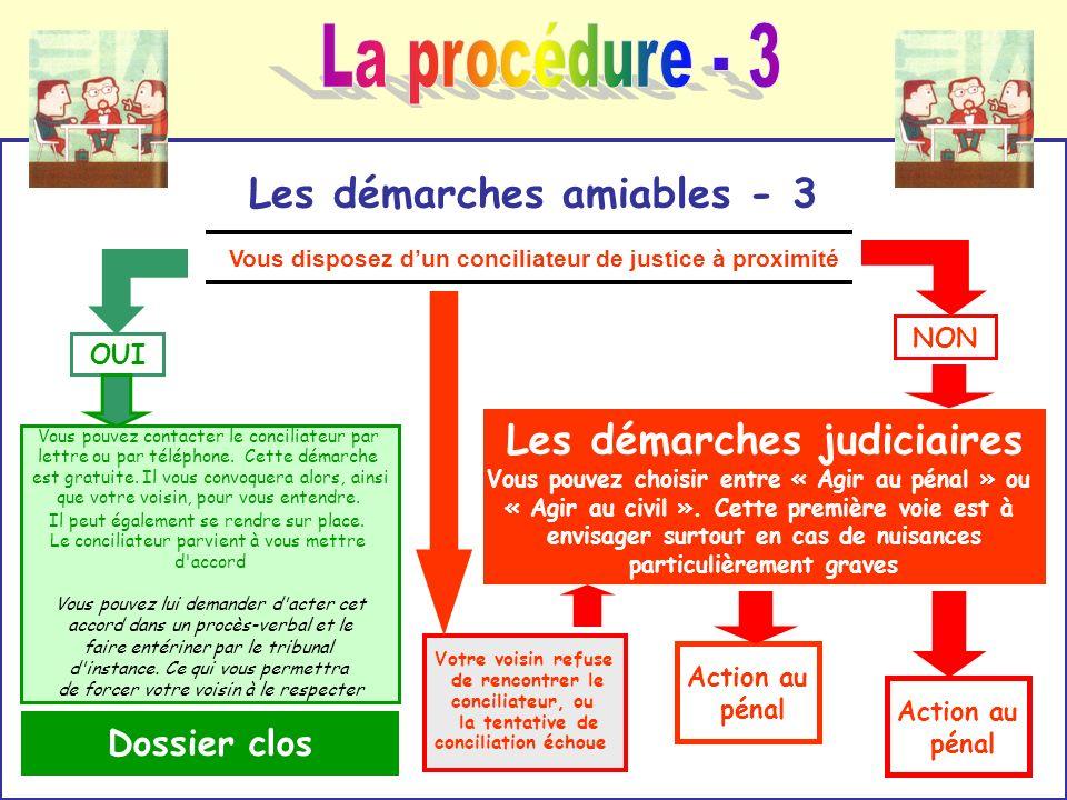 Les démarches judiciaires - 1 Action au Pénal Dans les cas les plus graves, qui constituent des infractions au code pénal ou au code de la santé publique (tapage nocturne, par exemple, voir p.