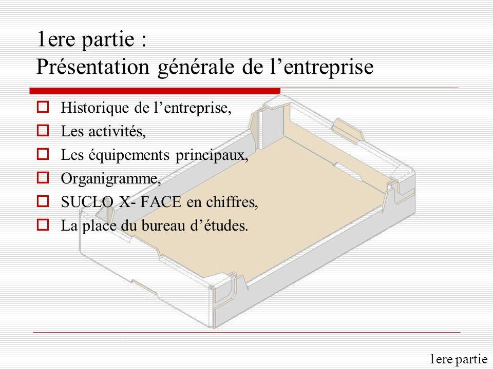 1ere partie : Présentation générale de lentreprise Historique de lentreprise, Les activités, Les équipements principaux, Organigramme, SUCLO X- FACE en chiffres, La place du bureau détudes.