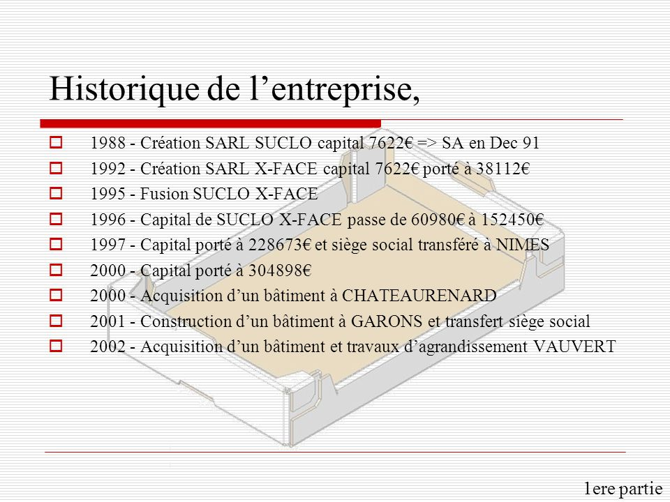 Historique de lentreprise, 1988 - Création SARL SUCLO capital 7622 => SA en Dec 91 1992 - Création SARL X-FACE capital 7622 porté à 38112 1995 - Fusio