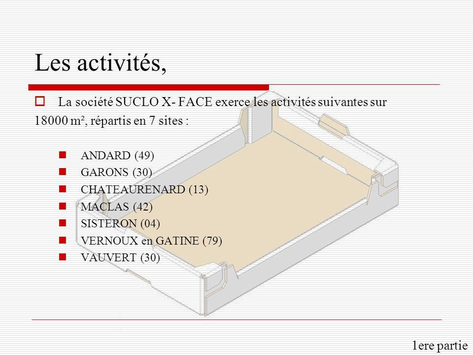 Les activités, La société SUCLO X- FACE exerce les activités suivantes sur 18000 m², répartis en 7 sites : ANDARD (49) GARONS (30) CHATEAURENARD (13) MACLAS (42) SISTERON (04) VERNOUX en GATINE (79) VAUVERT (30) 1ere partie