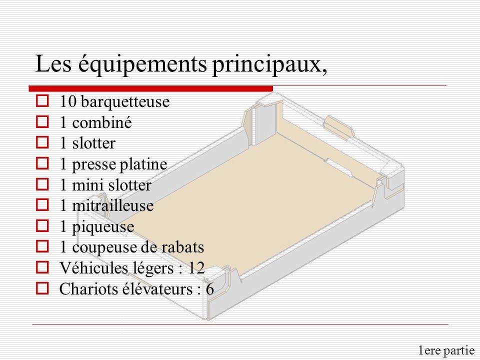 Les équipements principaux, 10 barquetteuse 1 combiné 1 slotter 1 presse platine 1 mini slotter 1 mitrailleuse 1 piqueuse 1 coupeuse de rabats Véhicul