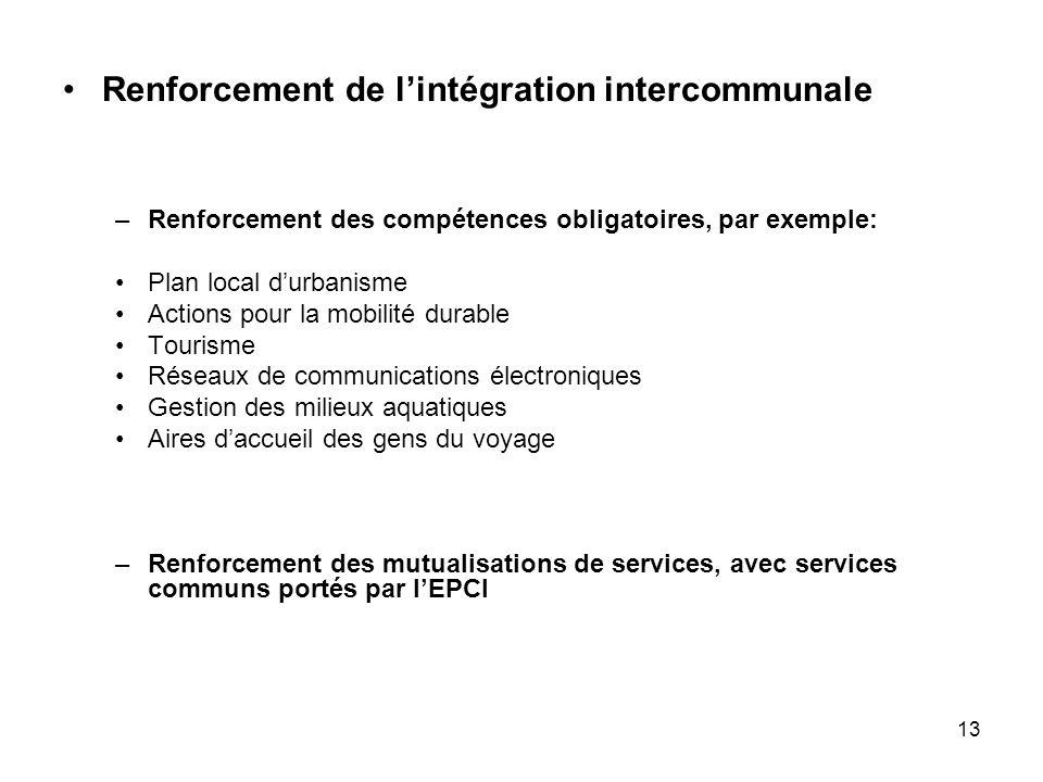 13 Renforcement de lintégration intercommunale –Renforcement des compétences obligatoires, par exemple: Plan local durbanisme Actions pour la mobilité