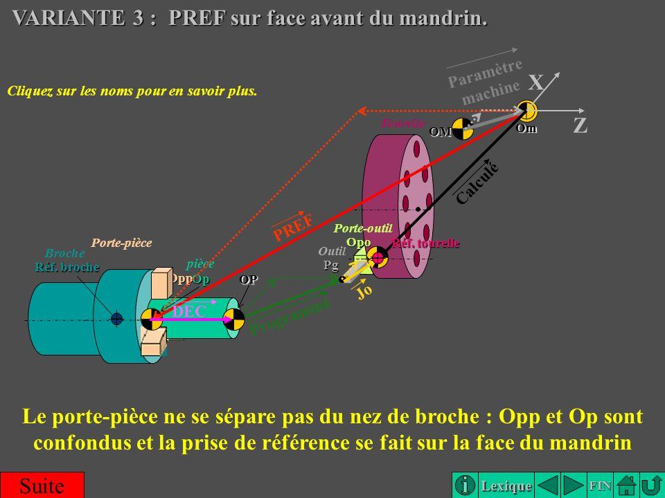 Lexique FIN VARIANTE 3 : PREF sur face avant du mandrin. VARIANTE 3 : PREF sur face avant du mandrin. Le porte-pièce ne se sépare pas du nez de broche