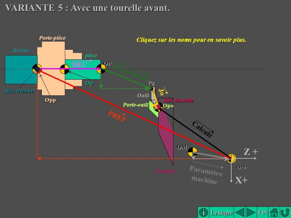 Lexique FIN VARIANTE 5 : Avec une tourelle avant. VARIANTE 5 : Avec une tourelle avant. Broche Réf. broche Porte-pièce Opp Tourelle X+ Z + Om pièce Op