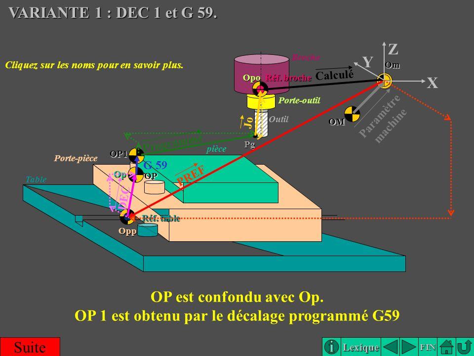 Lexique FIN Broche Porte-outil Outil Porte-pièce pièce Table X Z Pg OM OP Op Réf. table Opp OmOpo Réf. broche Y VARIANTE 1 : DEC 1 et G 59. VARIANTE 1