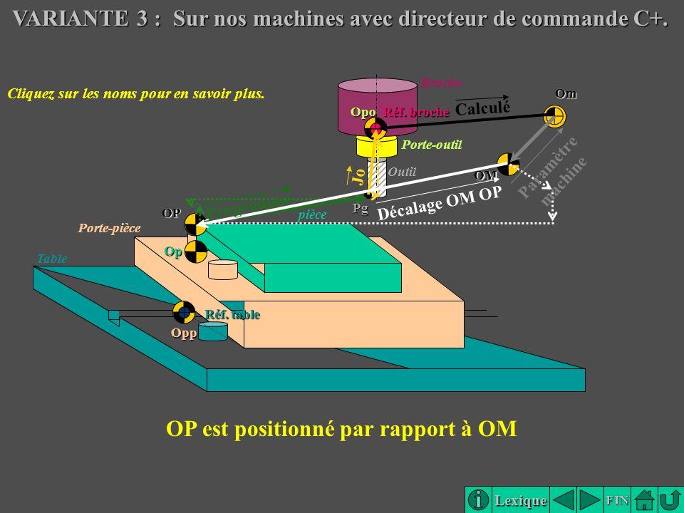 Lexique FIN Broche Porte-outil Outil Porte-pièce pièce Table Pg OM Op OP Opp Om Réf. table Opo Réf. broche OP est positionné par rapport à OM VARIANTE