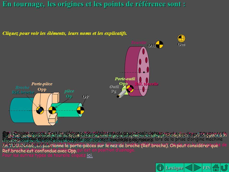 Lexique FIN Broche Tourelle Porte-outil Outil Porte-pièce pièce En tournage, les origines et les points de référence sont : Om PgOpp Réf. broche Op OP
