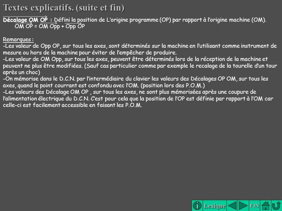Lexique FIN Décalage OM OP : Défini la position de Lorigine programme (OP) par rapport à lorigine machine (OM). OM OP = OM Opp + Opp OP Remarques : -L