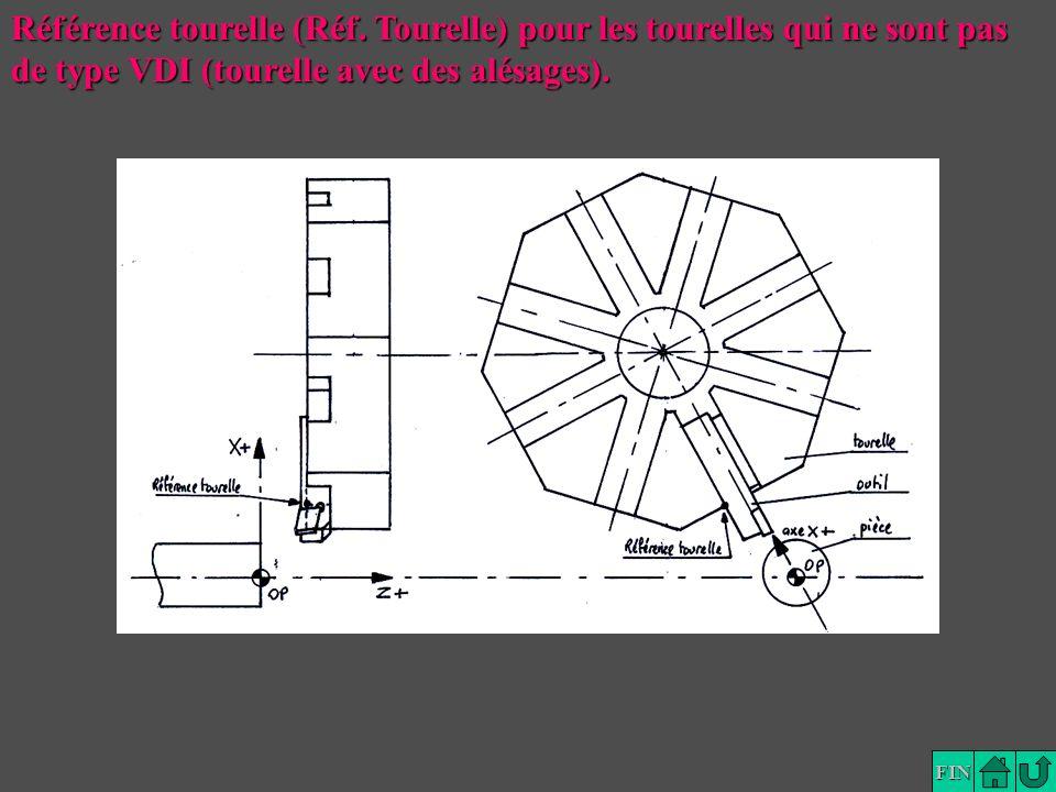 Lexique FIN Référence tourelle (Réf. Tourelle) pour les tourelles qui ne sont pas de type VDI (tourelle avec des alésages).