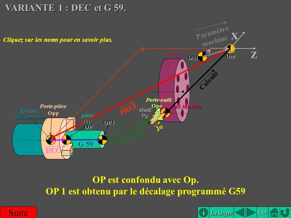 Lexique FIN Broche Porte-pièceOpp Réf. broche pièce OP1 Om X Z OM Tourelle Porte-outil OutilPg G 59 VARIANTE 1 : DEC et G 59. VARIANTE 1 : DEC et G 59
