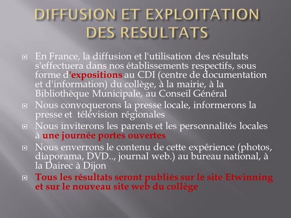 En France, la diffusion et l'utilisation des résultats s'effectuera dans nos établissements respectifs, sous forme d 'expositions au CDI (centre de do