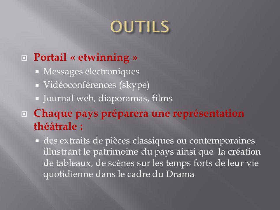 Portail « etwinning » Messages électroniques Vidéoconférences (skype) Journal web, diaporamas, films Chaque pays préparera une représentation théâtral