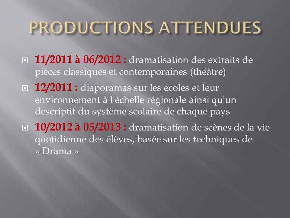 11/2011 à 06/2012 : dramatisation des extraits de pièces classiques et contemporaines (théâtre) 12/2011 : diaporamas sur les écoles et leur environnem