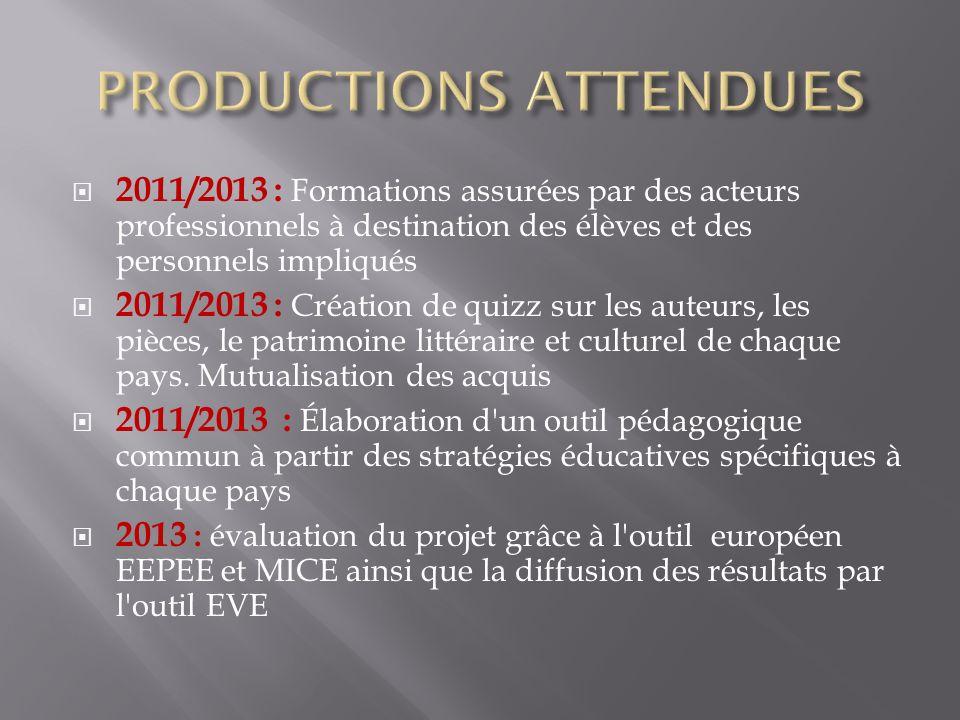 2011/2013 : Formations assurées par des acteurs professionnels à destination des élèves et des personnels impliqués 2011/2013 : Création de quizz sur