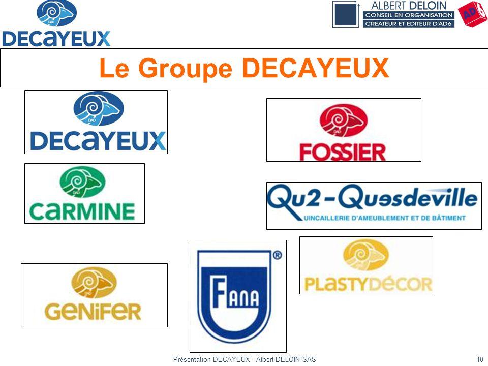 Présentation DECAYEUX - Albert DELOIN SAS10 Le Groupe DECAYEUX
