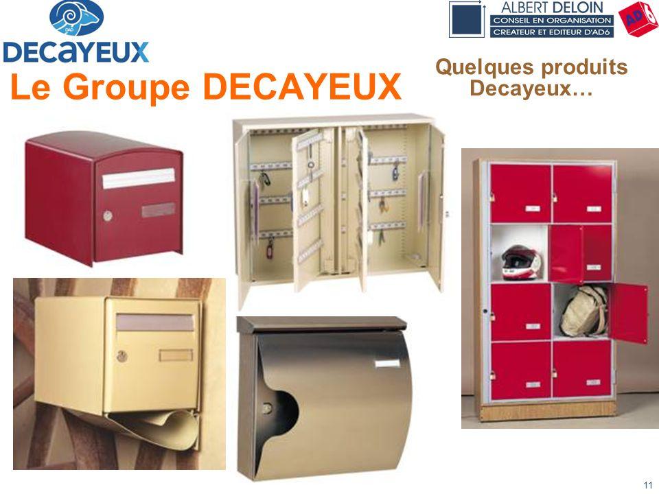 Présentation DECAYEUX - Albert DELOIN SAS11 Le Groupe DECAYEUX Quelques produits Decayeux…