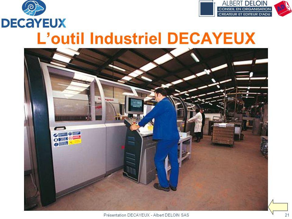 Présentation DECAYEUX - Albert DELOIN SAS21 Loutil Industriel DECAYEUX