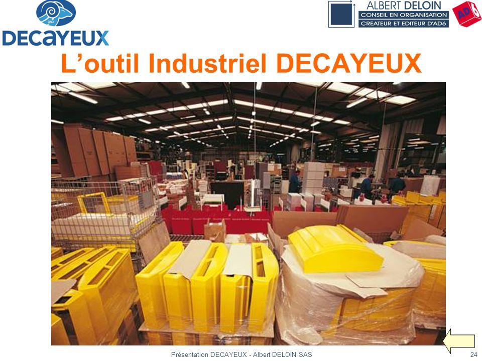 Présentation DECAYEUX - Albert DELOIN SAS24 Loutil Industriel DECAYEUX