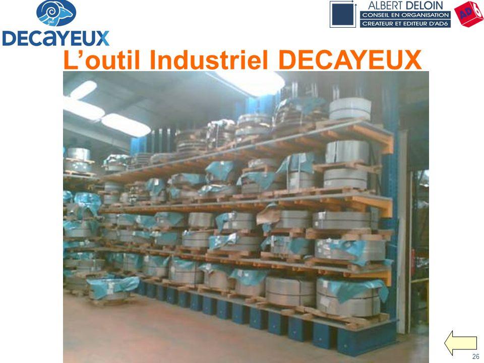 Présentation DECAYEUX - Albert DELOIN SAS26 Loutil Industriel DECAYEUX