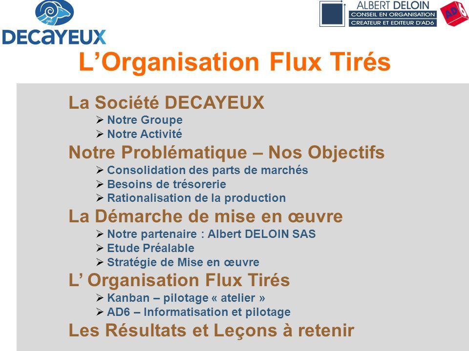 Présentation DECAYEUX - Albert DELOIN SAS44 Situation initiale KL n° 1 KL n° 2 KL n° 3 KL n° 4 KL n° 5 Trait LE Planning de Fabrication X 1 Planning de Programmation MAGASIN Etiq.
