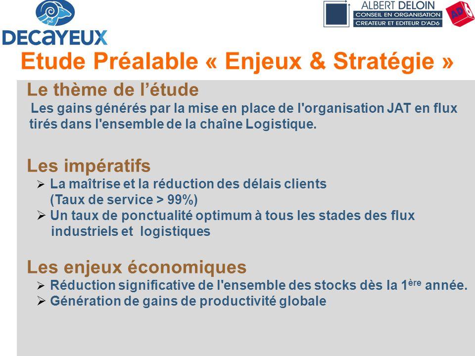 Présentation DECAYEUX - Albert DELOIN SAS33 Etude Préalable « Enjeux & Stratégie » Le thème de létude Les gains générés par la mise en place de l'orga