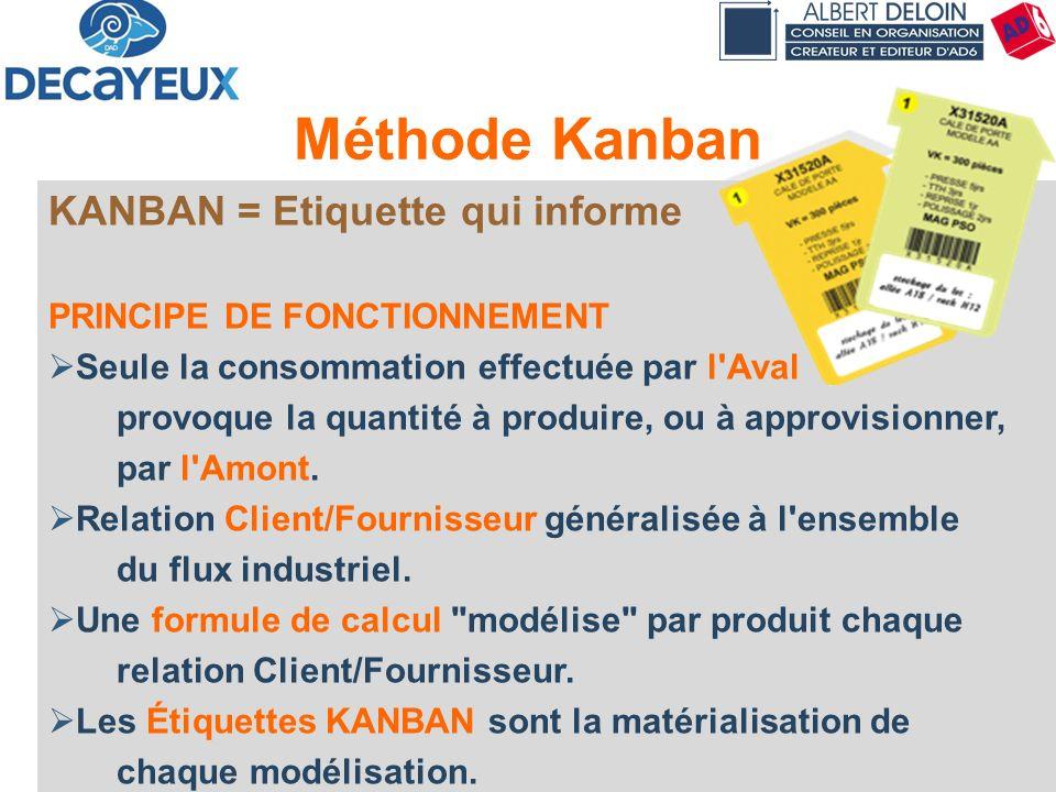 Présentation DECAYEUX - Albert DELOIN SAS39 Méthode Kanban KANBAN = Etiquette qui informe PRINCIPE DE FONCTIONNEMENT Seule la consommation effectuée p