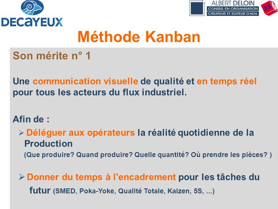 Présentation DECAYEUX - Albert DELOIN SAS40 Méthode Kanban Son mérite n° 1 Une communication visuelle de qualité et en temps réel pour tous les acteur