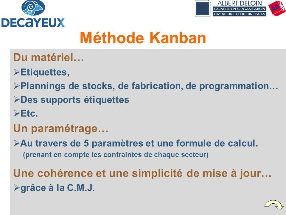 Présentation DECAYEUX - Albert DELOIN SAS41 Méthode Kanban Du matériel… Etiquettes, Plannings de stocks, de fabrication, de programmation… Des support
