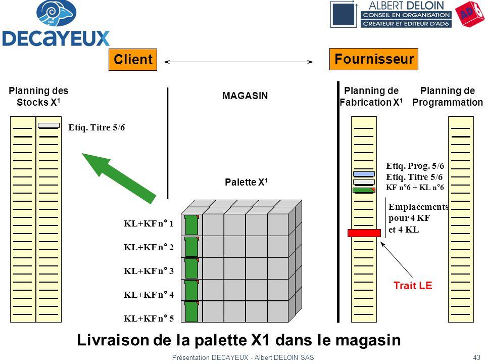 Présentation DECAYEUX - Albert DELOIN SAS43 Animation 1 Livraison de la palette X1 dans le magasin Palette X 1 KL+KF n° 1 KL+KF n° 2 KL+KF n° 3 KL+KF