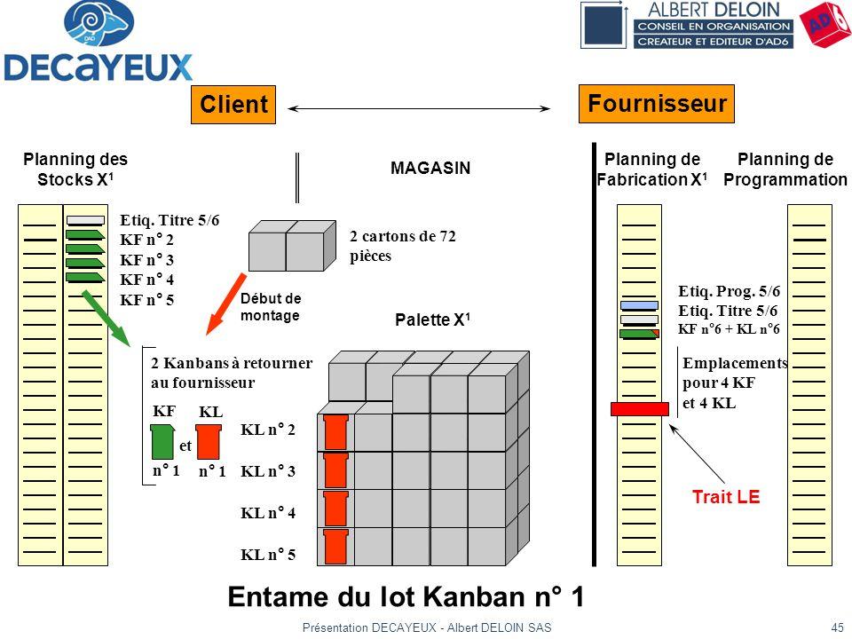 Présentation DECAYEUX - Albert DELOIN SAS45 Début de montage 2 cartons de 72 pièces Etiq. Prog. 5/6 Etiq. Titre 5/6 KF n°6 + KL n°6 Emplacements pour