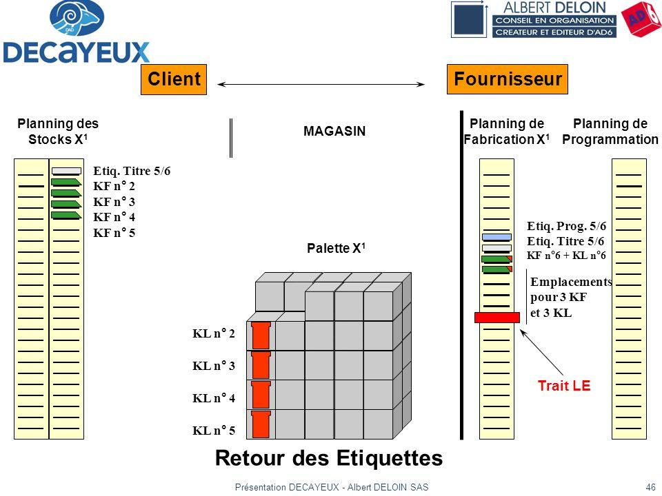 Présentation DECAYEUX - Albert DELOIN SAS46 Etiq. Prog. 5/6 Etiq. Titre 5/6 KF n°6 + KL n°6 Emplacements pour 3 KF et 3 KL KL n° 2 KL n° 3 KL n° 4 KL