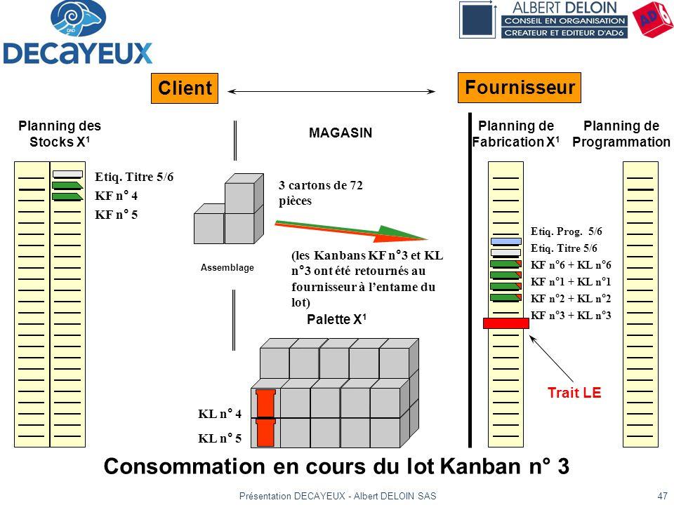 Présentation DECAYEUX - Albert DELOIN SAS47 Consommation en cours du lot Kanban n° 3 Etiq. Prog. 5/6 Etiq. Titre 5/6 KF n°6 + KL n°6 KF n°1 + KL n°1 K